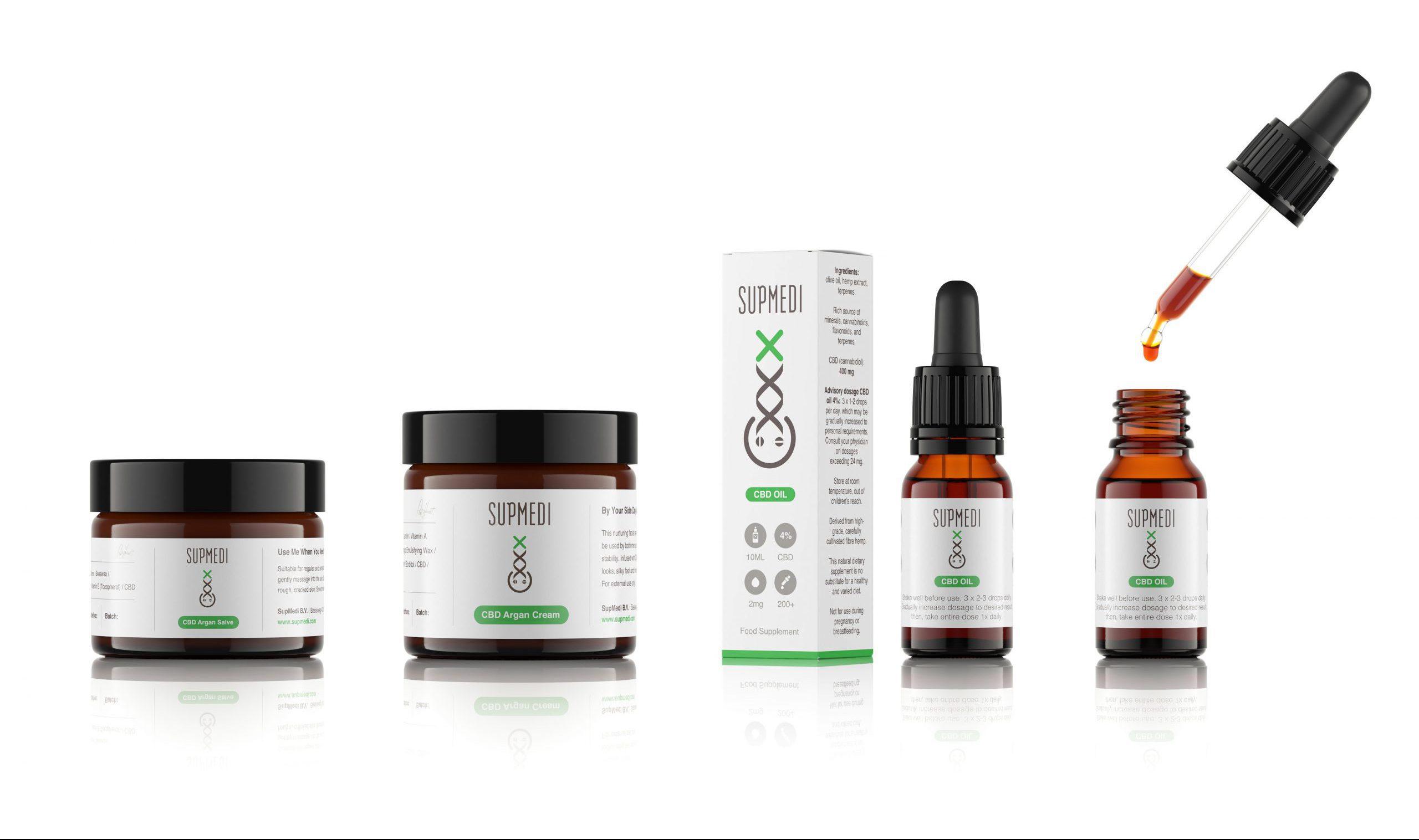 cbc cbd supplements
